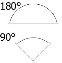 Betraktningsvinkel - Field of View